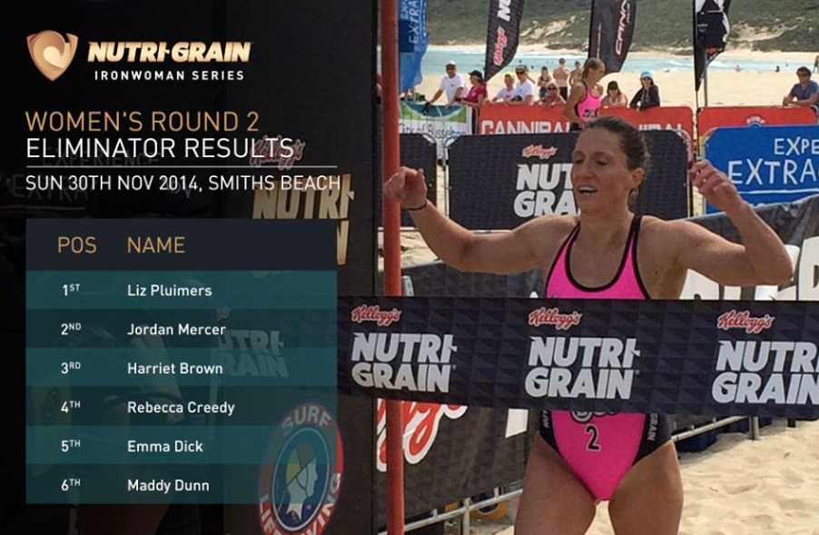 nutrigrain ironwoman round1 and 2